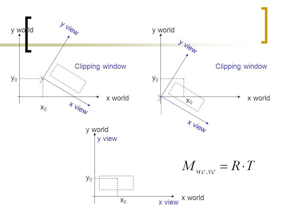 y world y world. y view. y view. Clipping window. Clipping window. y0. y0. x world. x world.