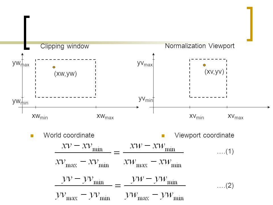 Clipping window Normalization Viewport. ywmax. yvmax. (xv,yv) (xw,yw) yvmin. ywmin. xwmin. xwmax.