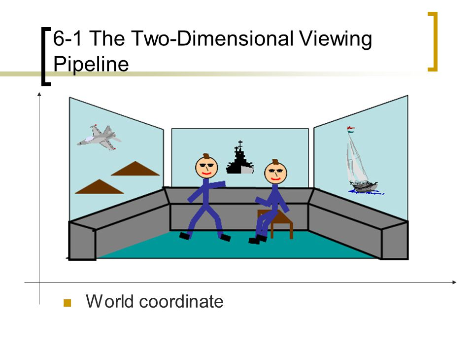 6-1 The Two-Dimensional Viewing Pipeline