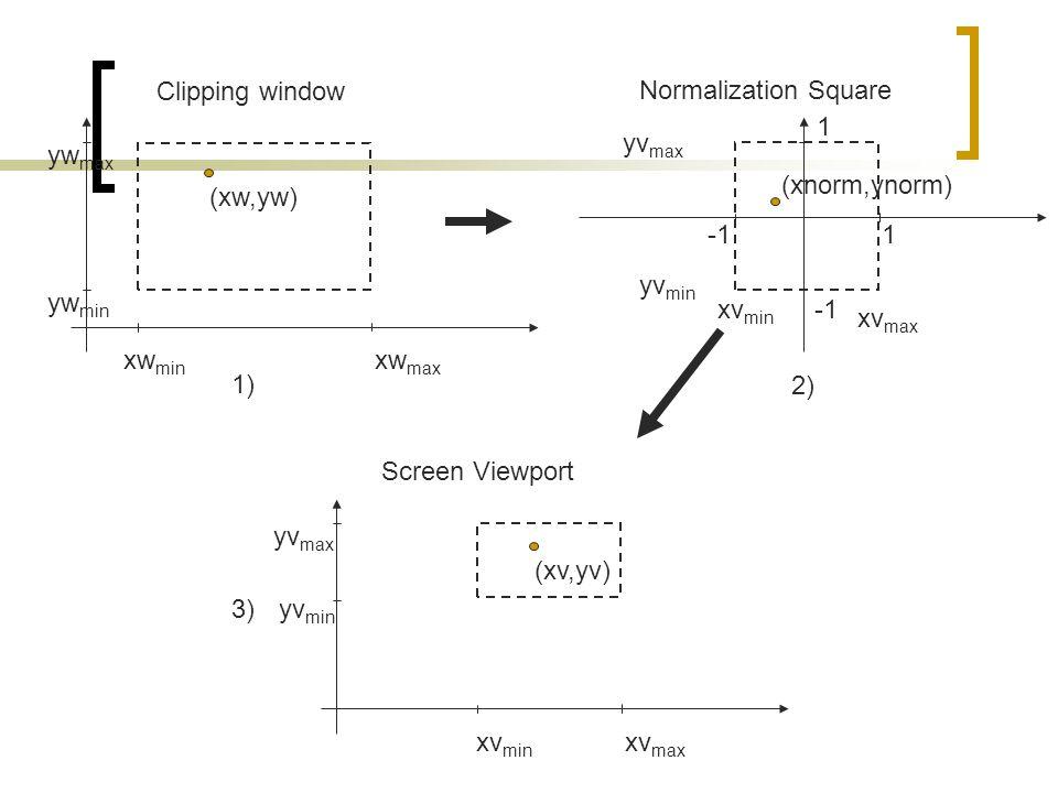 Clipping window Normalization Square. 1. yvmax. ywmax. (xnorm,ynorm) (xw,yw) -1. 1. yvmin. ywmin.