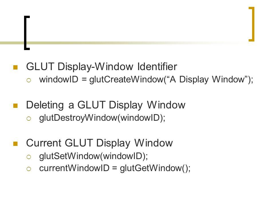 GLUT Display-Window Identifier