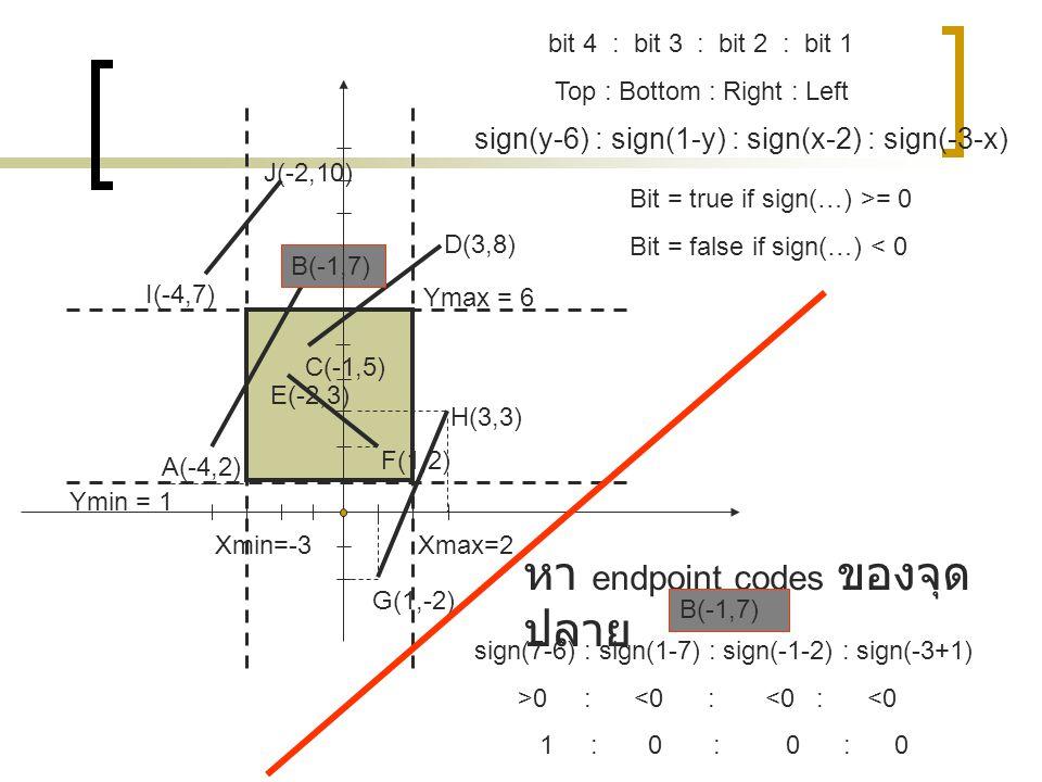 หา endpoint codes ของจุดปลาย