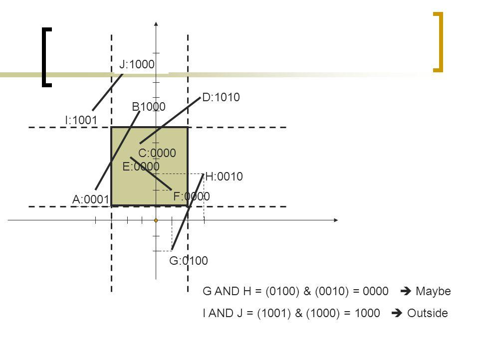 J:1000 D:1010. B1000. I:1001. C:0000. E:0000. H:0010. F:0000. A:0001. G:0100. G AND H = (0100) & (0010) = 0000  Maybe.