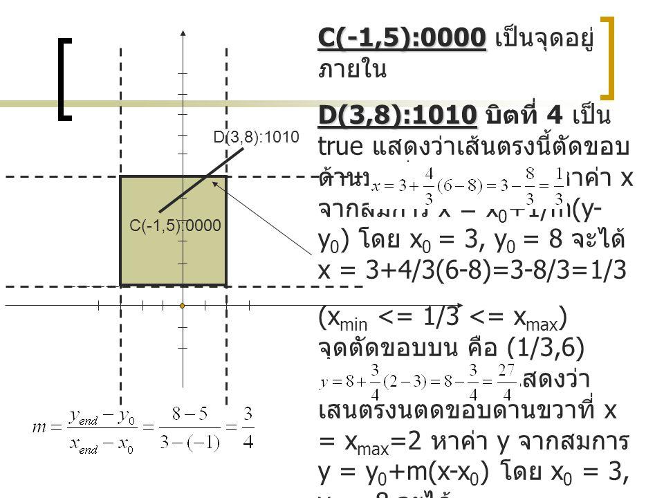 C(-1,5):0000 เป็นจุดอยู่ภายใน
