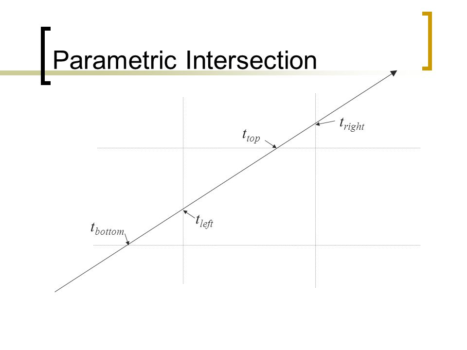 Parametric Intersection