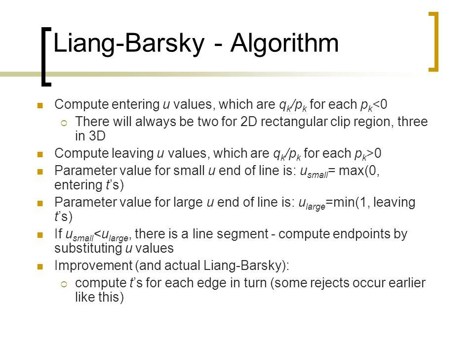 Liang-Barsky - Algorithm