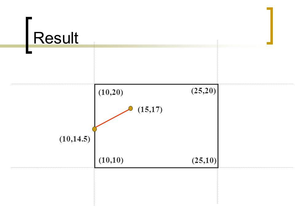 Result (10,20) (25,20) (15,17) (10,14.5) (10,10) (25,10)