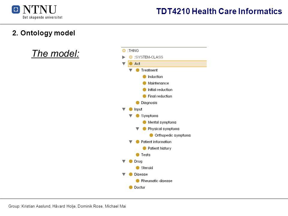 2. Ontology model The model: