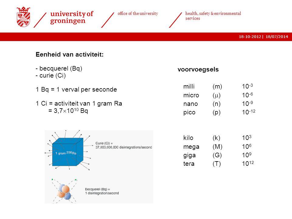 Eenheid van activiteit: - becquerel (Bq) - curie (Ci)