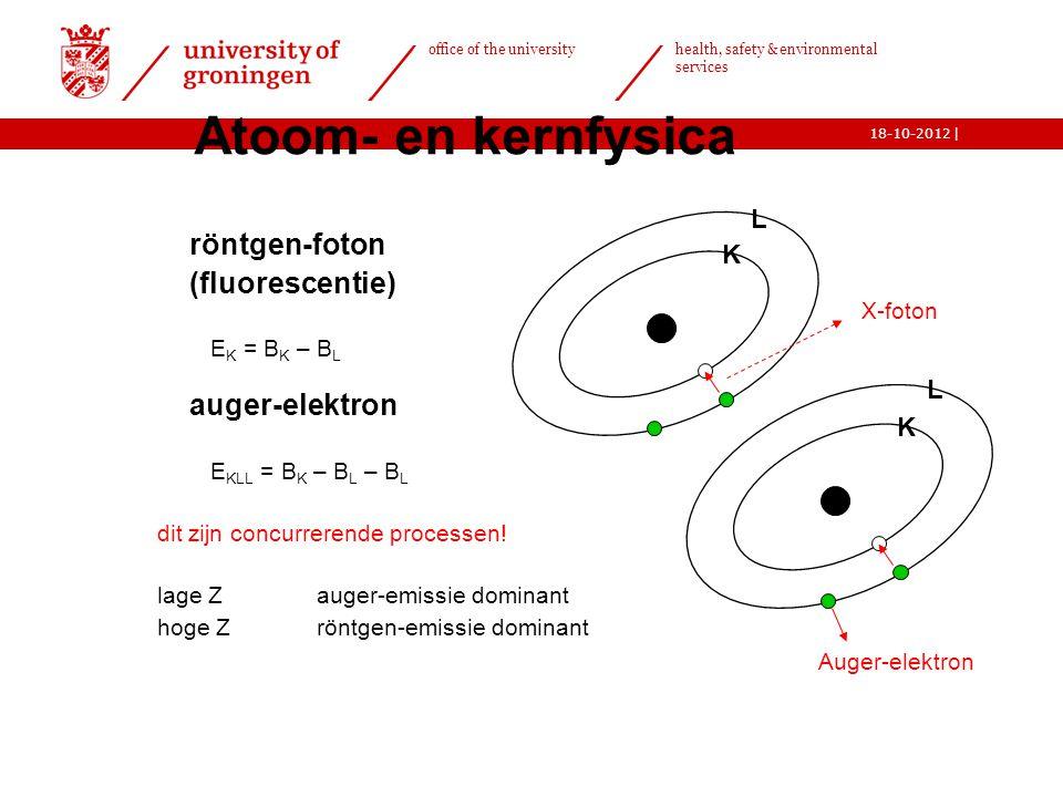 Atoom- en kernfysica röntgen-foton (fluorescentie) auger-elektron L K