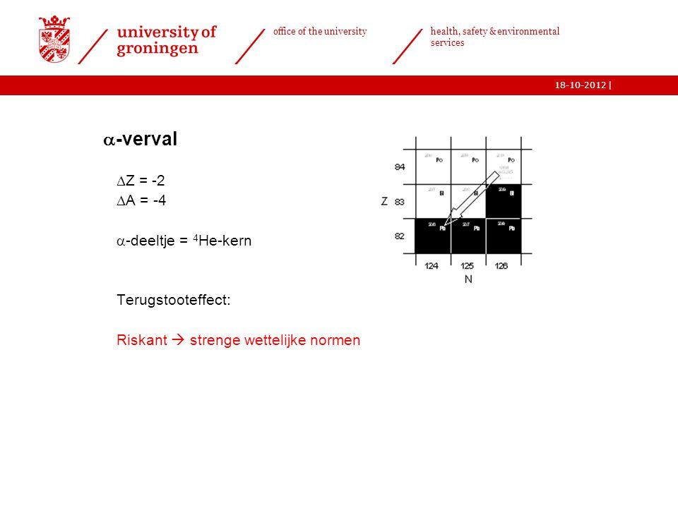 -verval Z = -2 A = -4 -deeltje = 4He-kern Terugstooteffect: