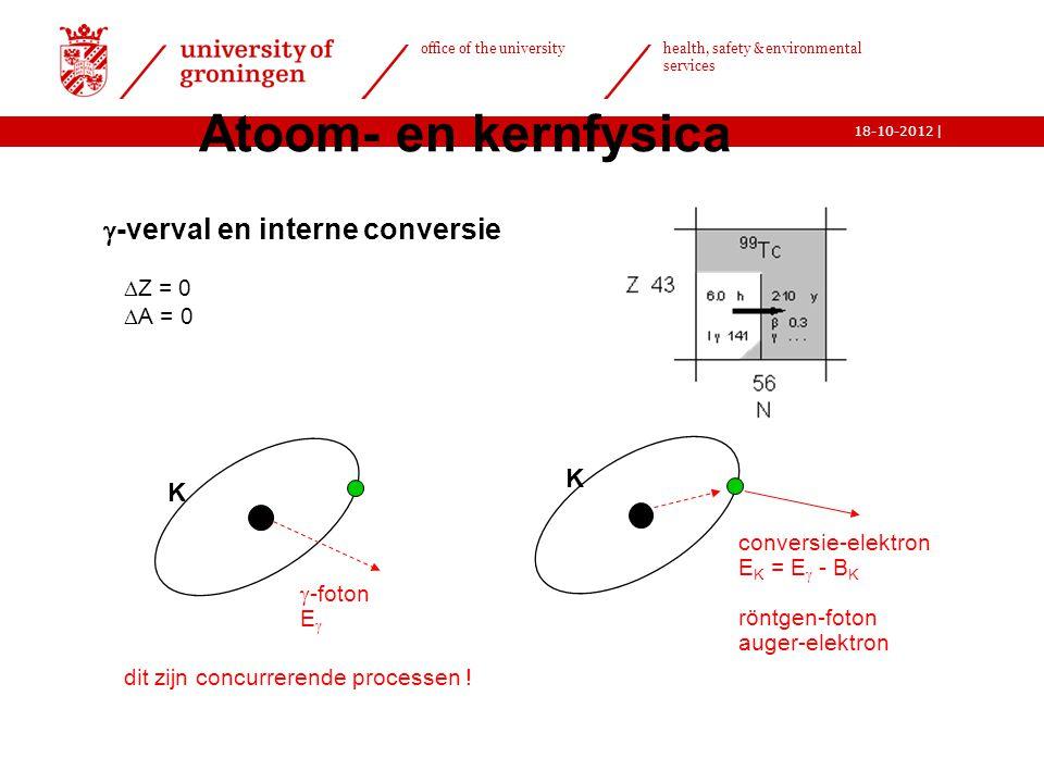 Atoom- en kernfysica -verval en interne conversie K K Z = 0 A = 0