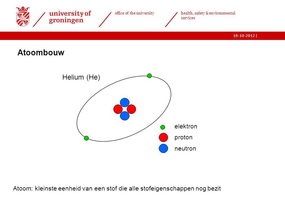 Atoombouw Helium (He) elektron