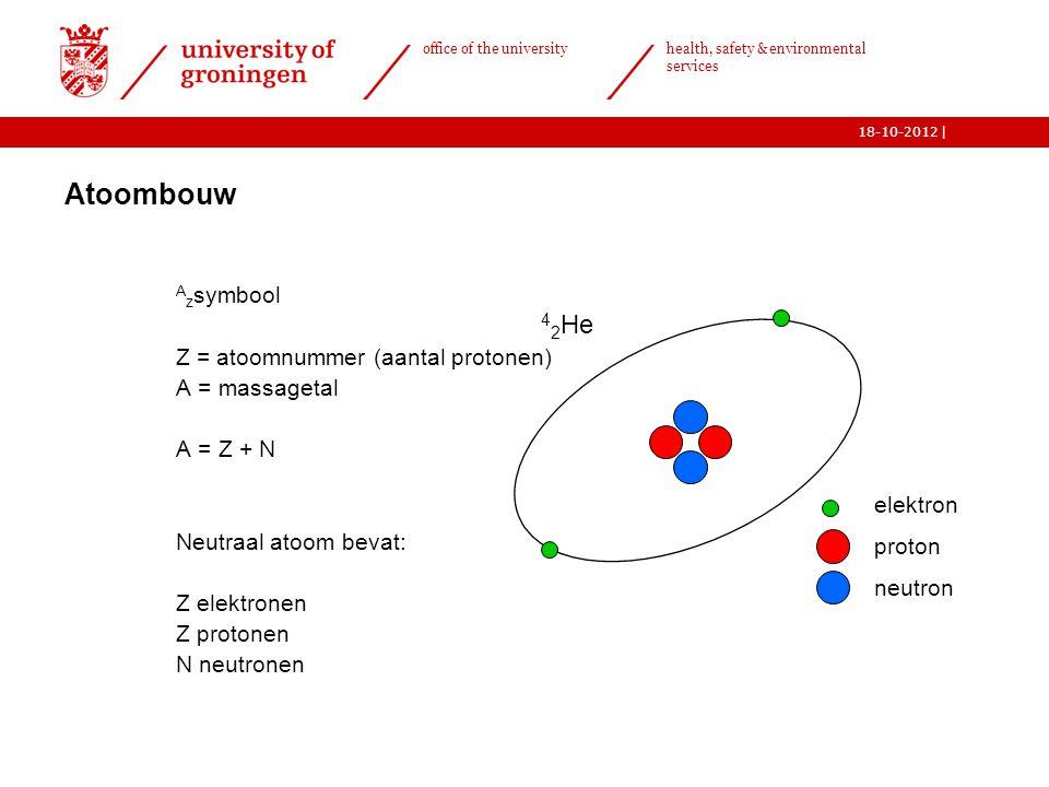 Atoombouw 42He Azsymbool Z = atoomnummer (aantal protonen)
