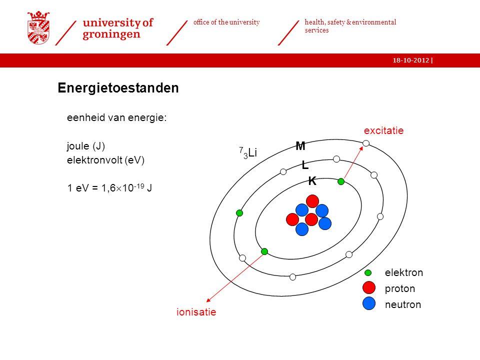 Energietoestanden M 73Li L K eenheid van energie: joule (J)