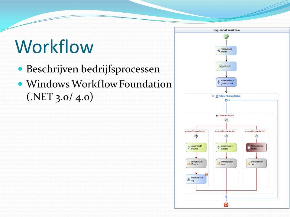 Workflow Beschrijven bedrijfsprocessen