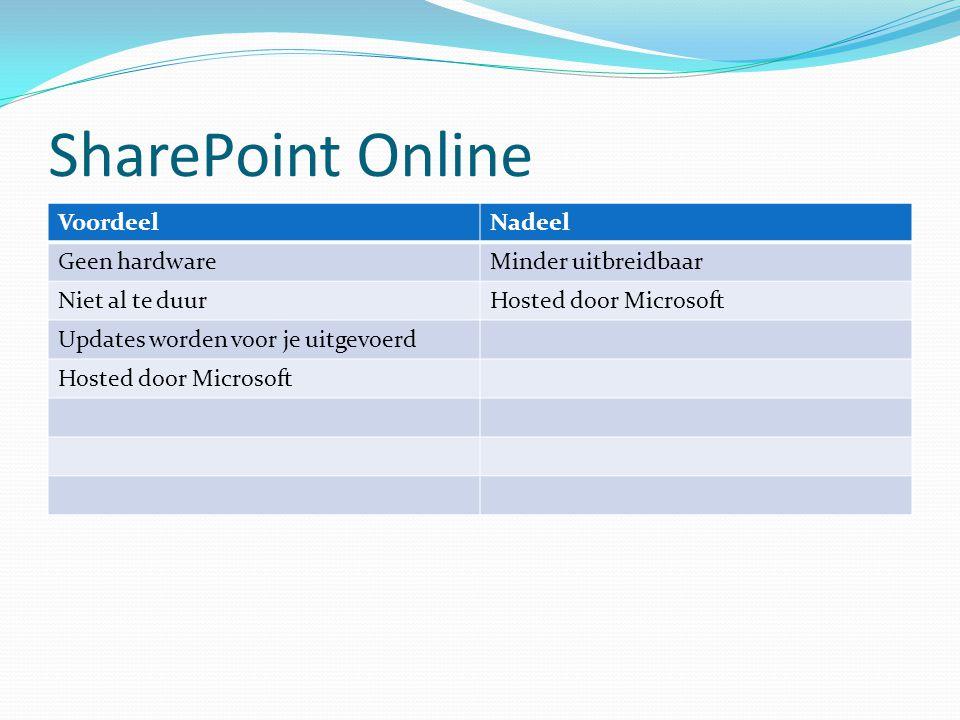 SharePoint Online Voordeel Nadeel Geen hardware Minder uitbreidbaar