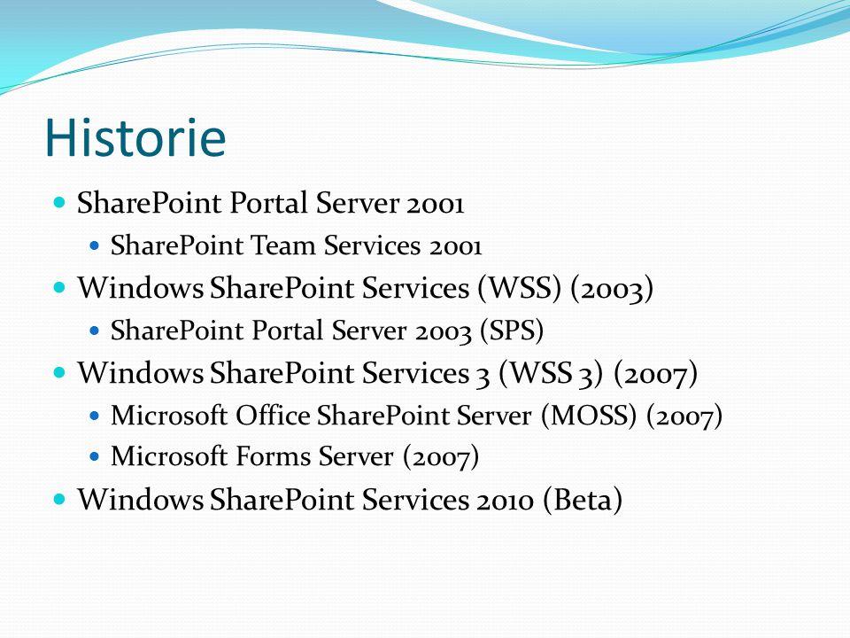 Historie SharePoint Portal Server 2001