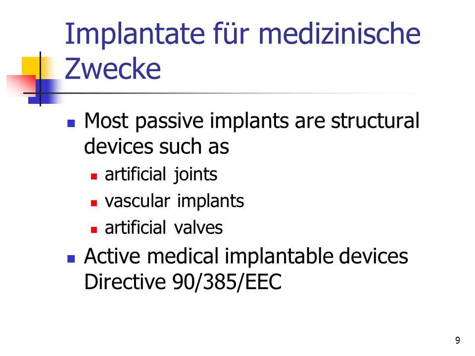 Implantate für medizinische Zwecke