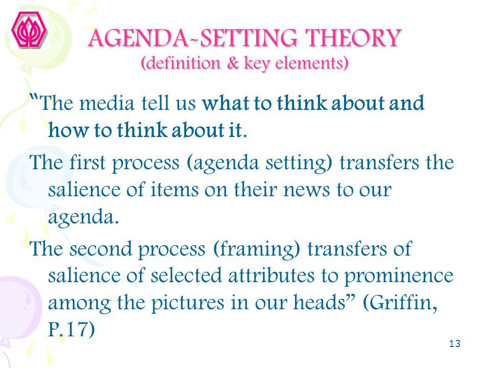 AGENDA-SETTING THEORY (definition & key elements)