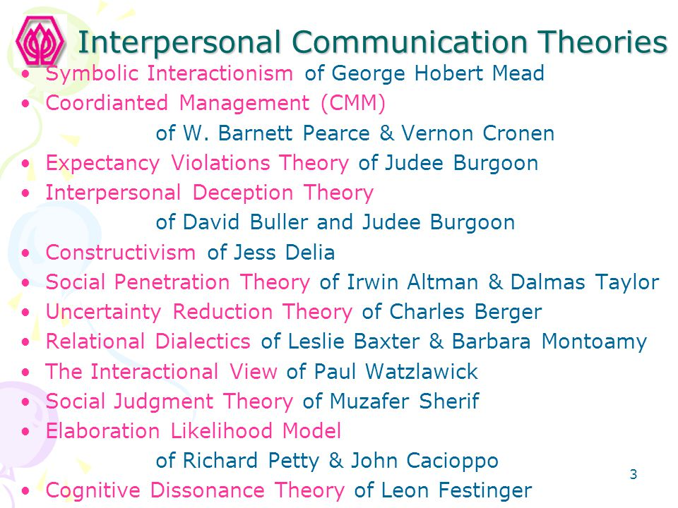Interpersonal Communication Theories