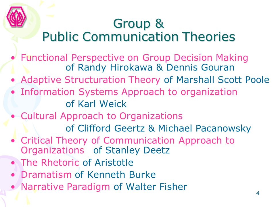 Group & Public Communication Theories