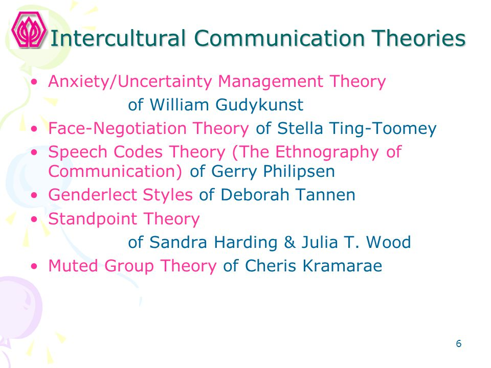 Intercultural Communication Theories