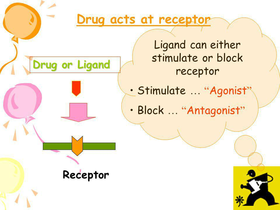 Ligand can either stimulate or block receptor
