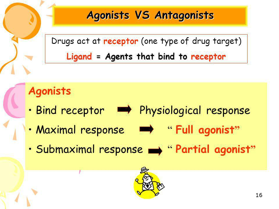 Agonists VS Antagonists Ligand = Agents that bind to receptor