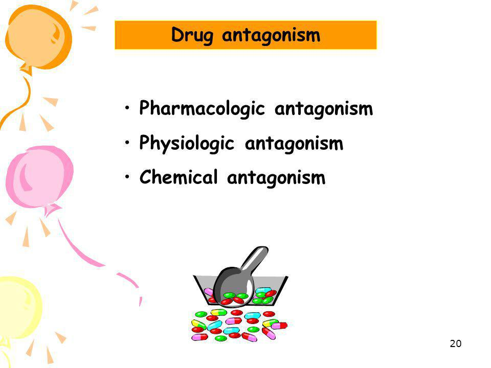 Drug antagonism Pharmacologic antagonism Physiologic antagonism Chemical antagonism