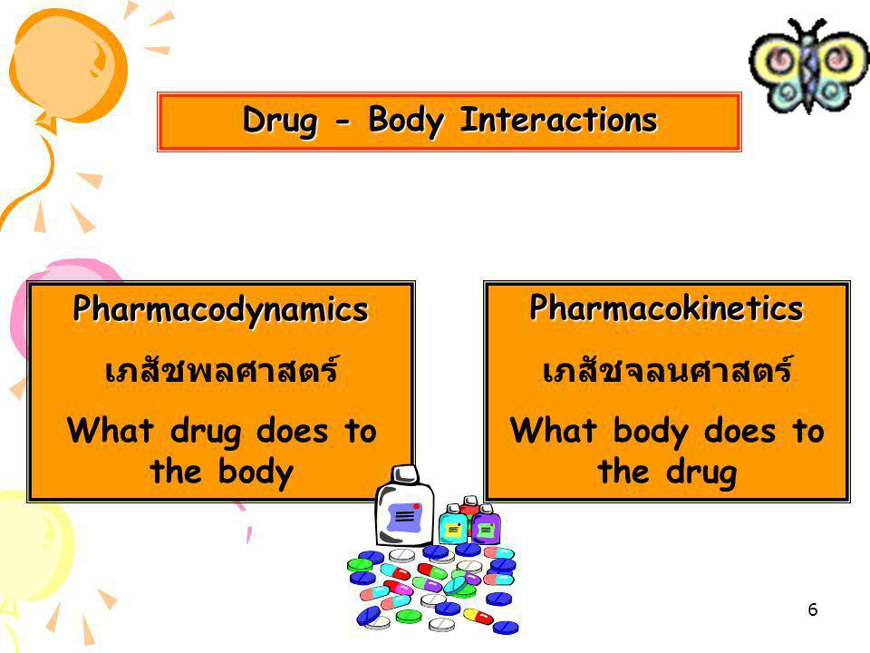 Drug - Body Interactions