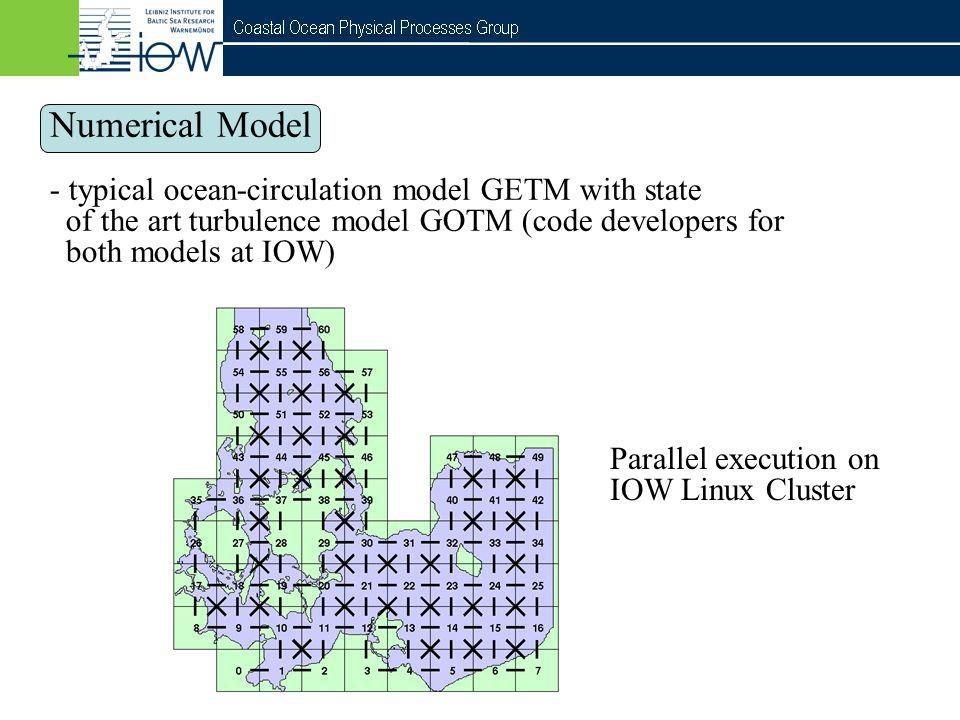 Numerical Model typical ocean-circulation model GETM with state