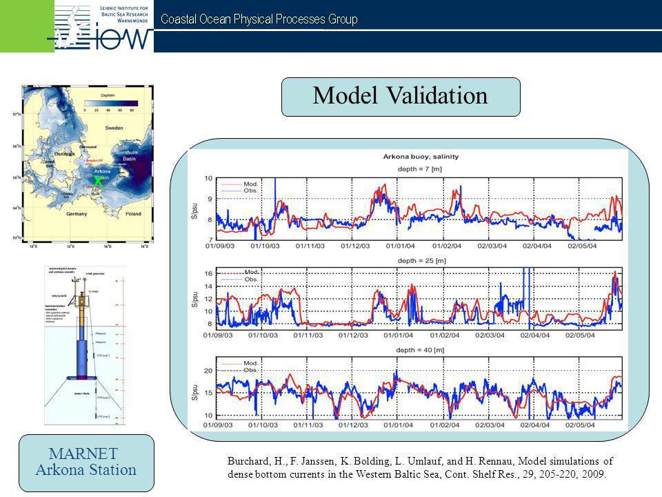 Model Validation x MARNET Arkona Station