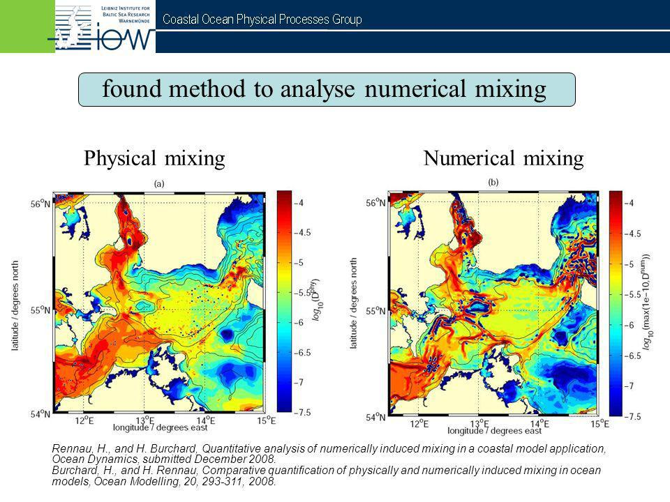 found method to analyse numerical mixing
