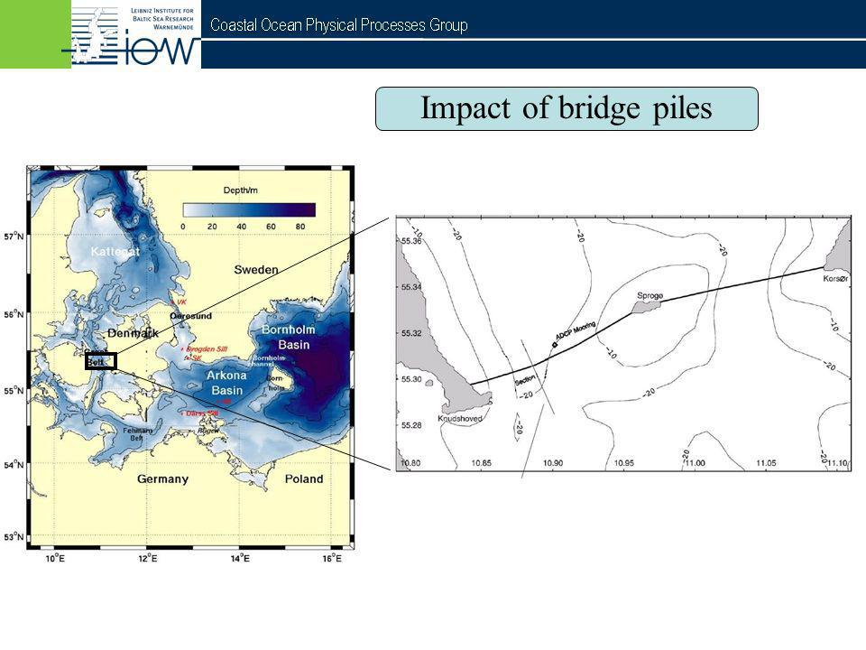 Impact of bridge piles