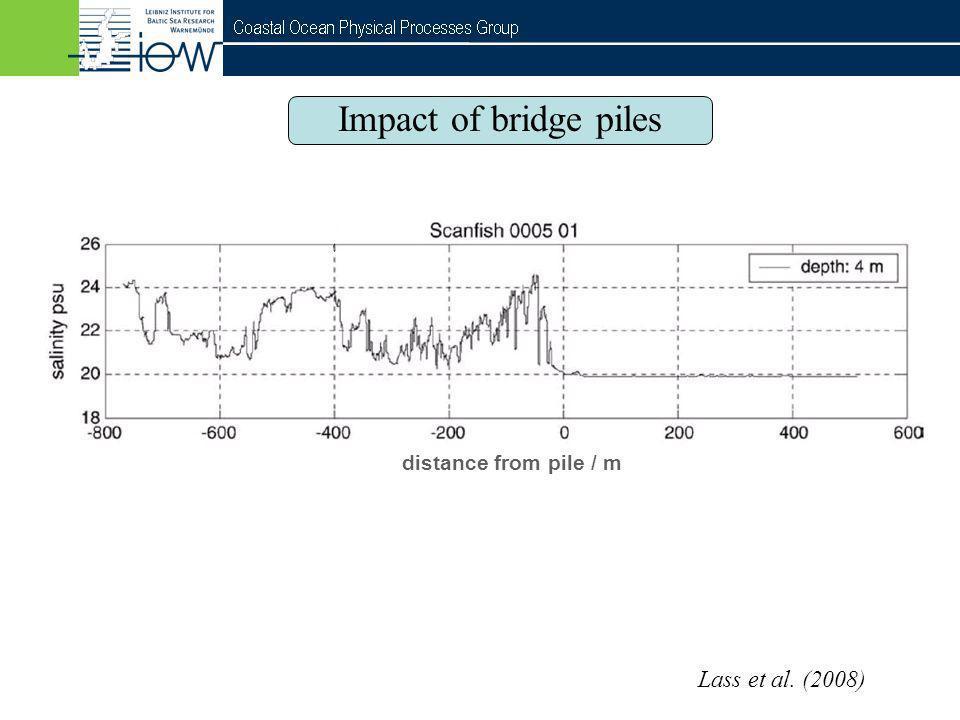 Impact of bridge piles distance from pile / m Lass et al. (2008)