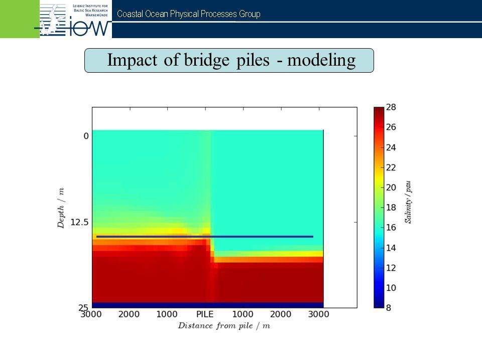 Impact of bridge piles - modeling
