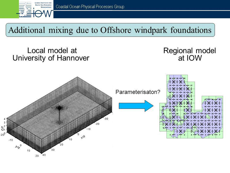 Additional mixing due to Offshore windpark foundations