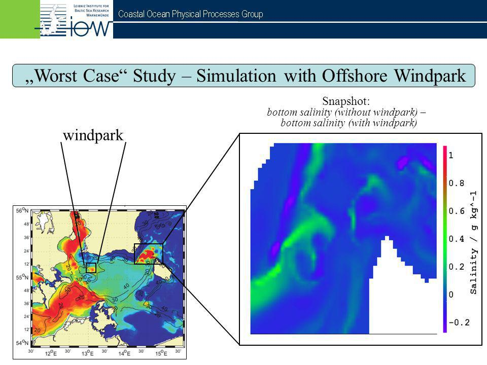 """""""Worst Case Study – Simulation with Offshore Windpark"""
