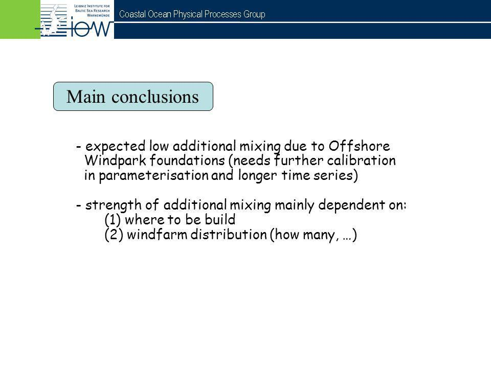 Main conclusions - expected low additional mixing due to Offshore