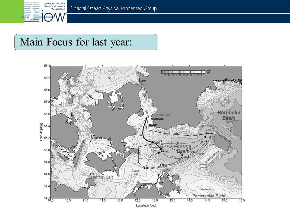 Main Focus for last year: