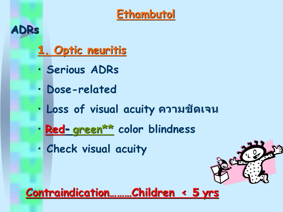 Contraindication………Children < 5 yrs