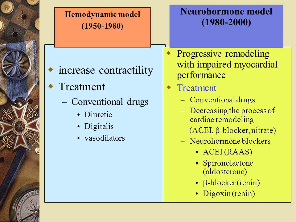 Neurohormone model (1980-2000)