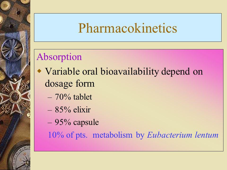 Pharmacokinetics Absorption