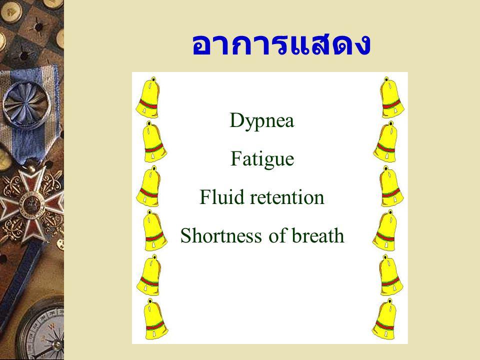 อาการแสดง Dypnea Fatigue Fluid retention Shortness of breath