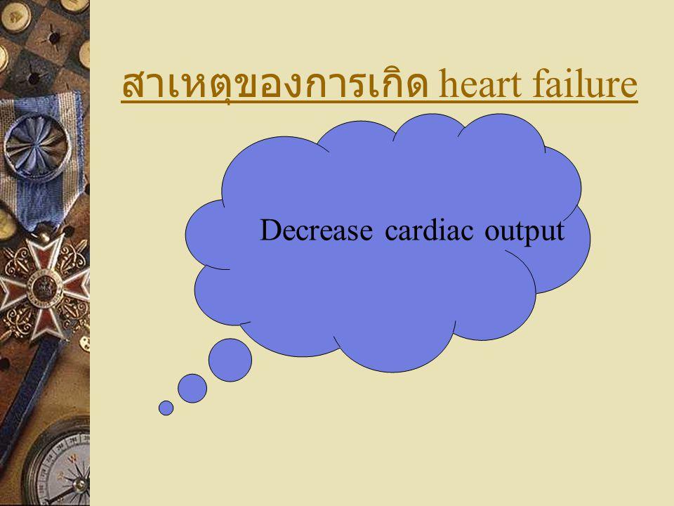 สาเหตุของการเกิด heart failure