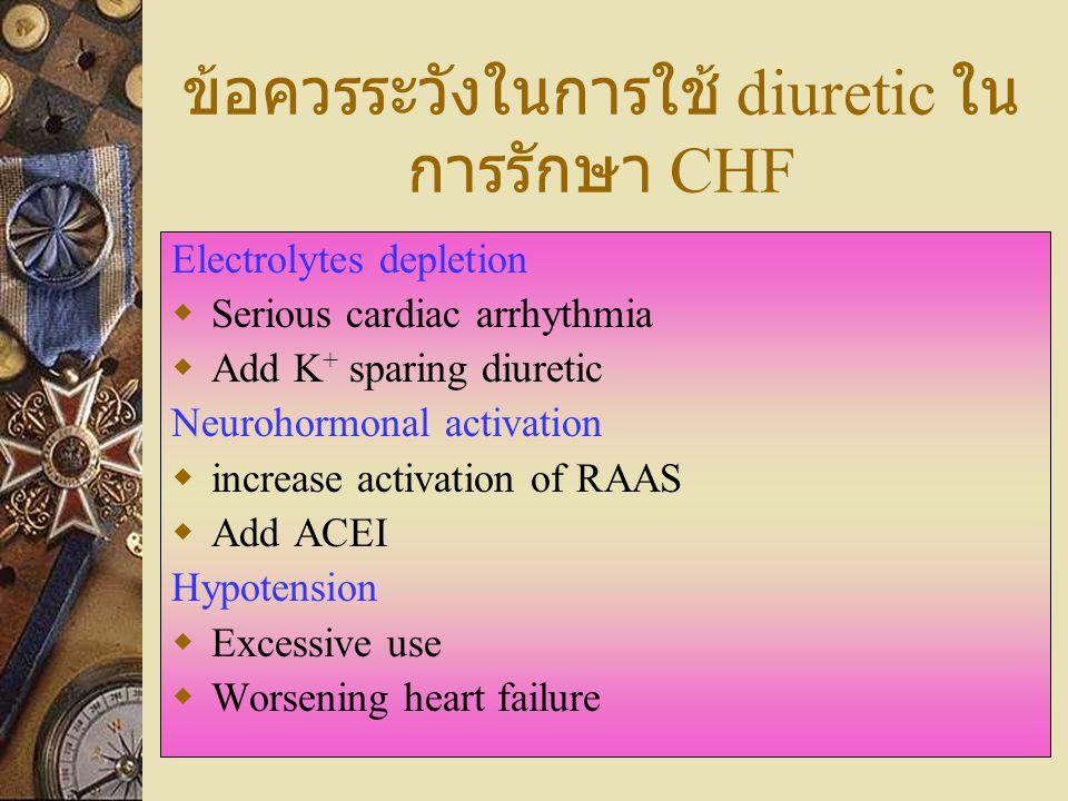 ข้อควรระวังในการใช้ diuretic ในการรักษา CHF