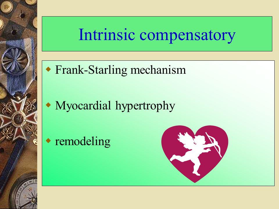Intrinsic compensatory
