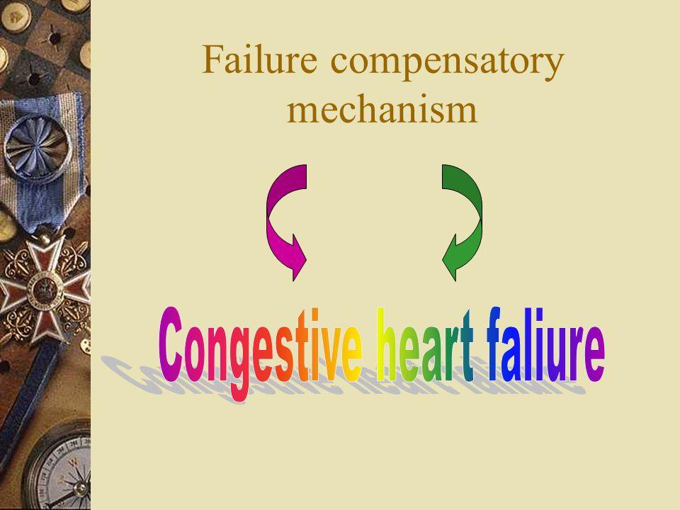 Failure compensatory mechanism