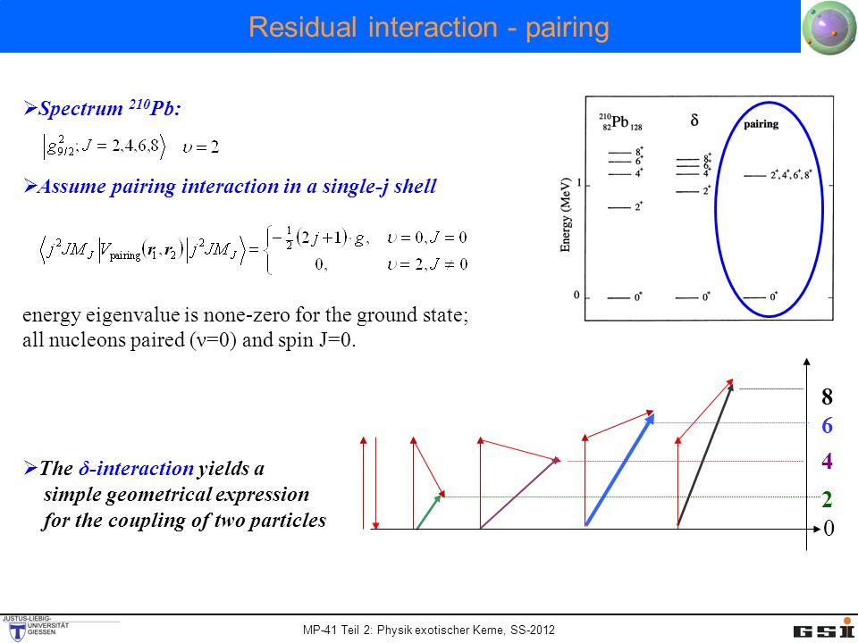 Residual interaction - pairing